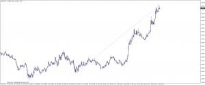 BUY ORDER EUR USD