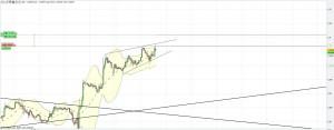 Short_trade_WaveB_1