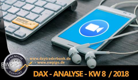 DAX – Analyse – 19.02.2018 bis 23.02.018 (KW8)