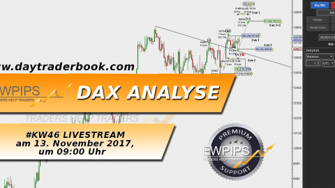DAX Analysestream am Montag, 13. November 2017 um 09:00 Uhr