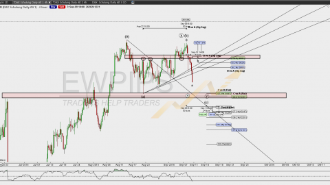 DAX WOCHENANALYSE – 12. SEPTEMBER – 16. SEPTEMBER 2016