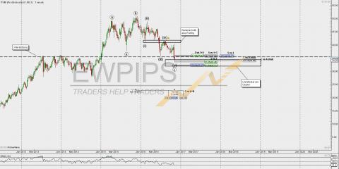 UPDATE: ProSiebenSat1 – Aktie der KW 41