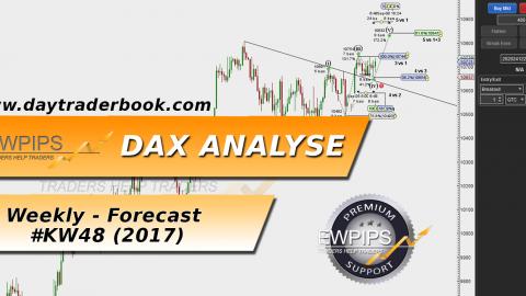 DAX Analysestream am Montag, 27. November 2017 um 09:00 Uhr