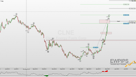 CLNE Aktie Update 07.Mai 2015